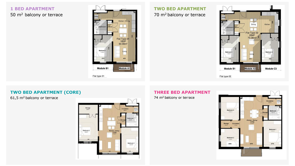 Floor plans for the BoKlok 1, 2, and 3 bedroom apartments, each with an open floor plan, a balcony or terrace, and ample storage